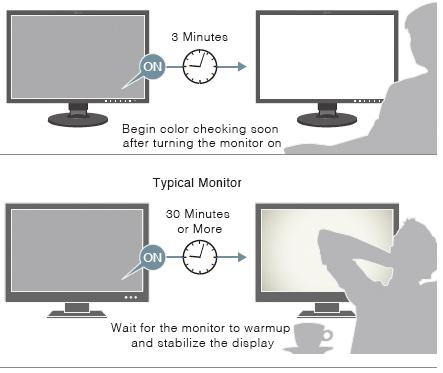 stabilisation de l'image en 3 minutes écran graphique eizo coloredge cg2420