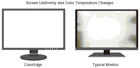 uniformisation de la dalle technologie DUE écran graphique eizo coloredge cg247x