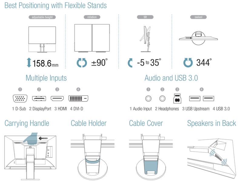 support ergonomique pied écran bureautique eizo flexscan ev2456
