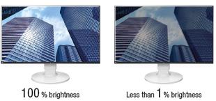 large plage de luminosité écran bureau