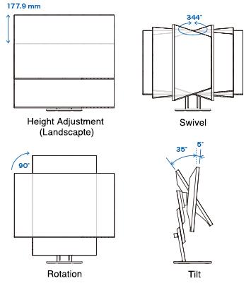 support ergonomique écran bureautique eizo flexscan ev2785