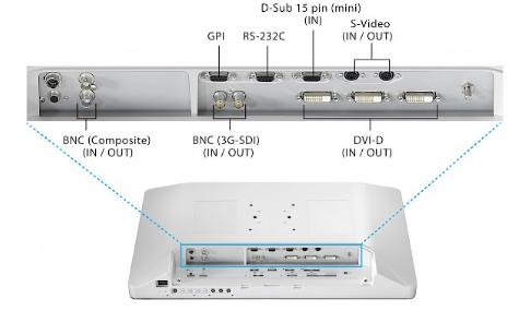 connectique et cache cables écran bloc opératoire eizo curator ex3220