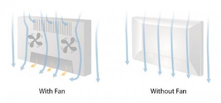 design sans ventilateur écran bloc opératoire eizo curator ex3220