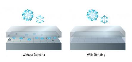 prévention de la condensation écran bloc opératoire eizo curator ex3220