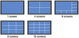Configuration multi-ecran écran vidéos
