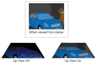 bonne visibilité sous tous les angles écran vidéosurveillance eizo duravision fds1903