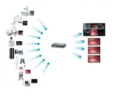Vidéomanagement optimisé boitier tout en un eizo lmm0804