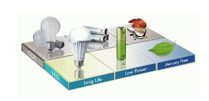 Rétroéclairage LED écran bloc opératoire eizo ls580