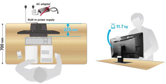 espace de travail écran médical EIZO Radiforce MX315W