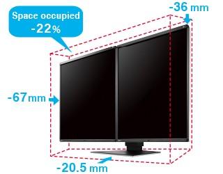 nouveau design plus fin écran médical EIZO Radifroce RX560