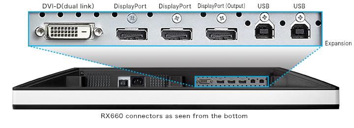 connectiques écran médical Radiforce EIZO RX660