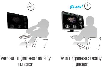stabilisation rapide de l'image écran médical EIZO Radiforce RX660